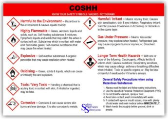 Safety Poster – COSHH Symbols