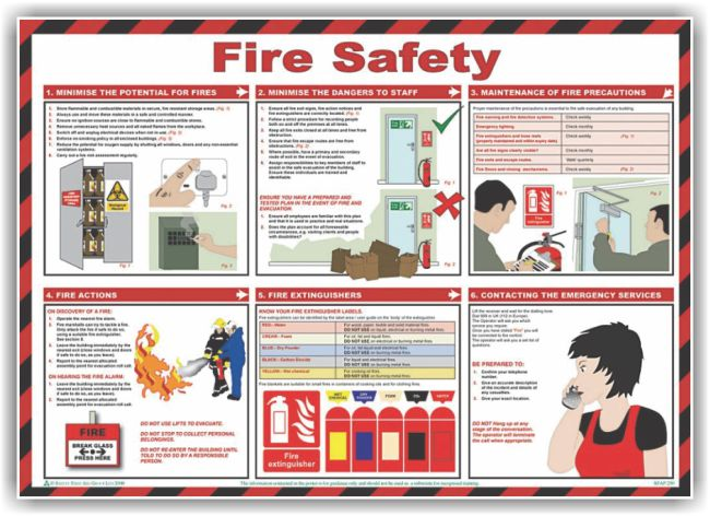 Safety Poster – Fire Safety
