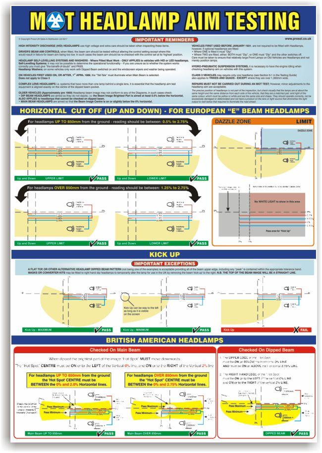 MOT Poster – Headlamp Aim Testing Guidance (HAG)