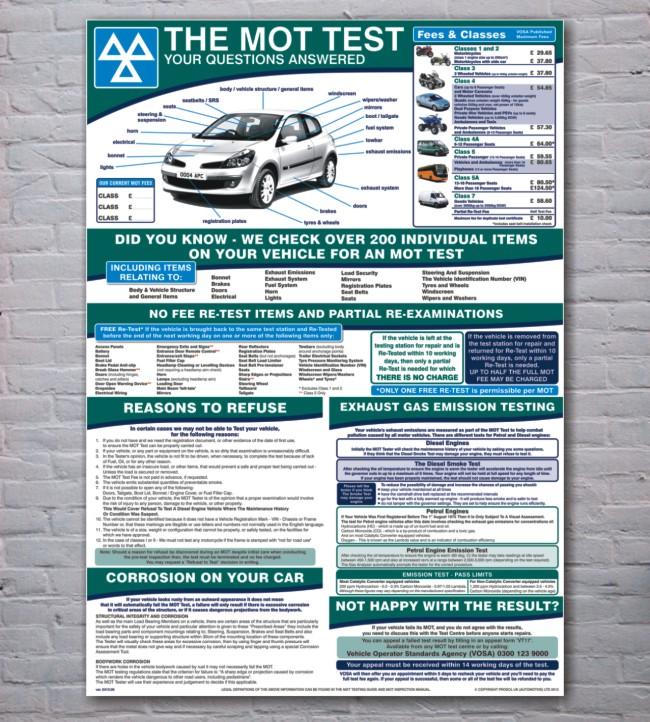 MOT Poster – The MOT, Customer Information (MCI)