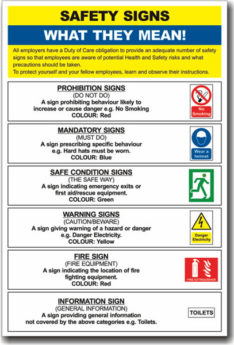 Safety Poster – Safety Signs What They Mean