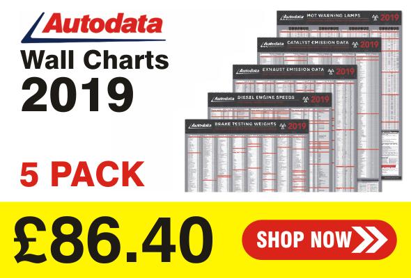 Wallcharts 5 Pack
