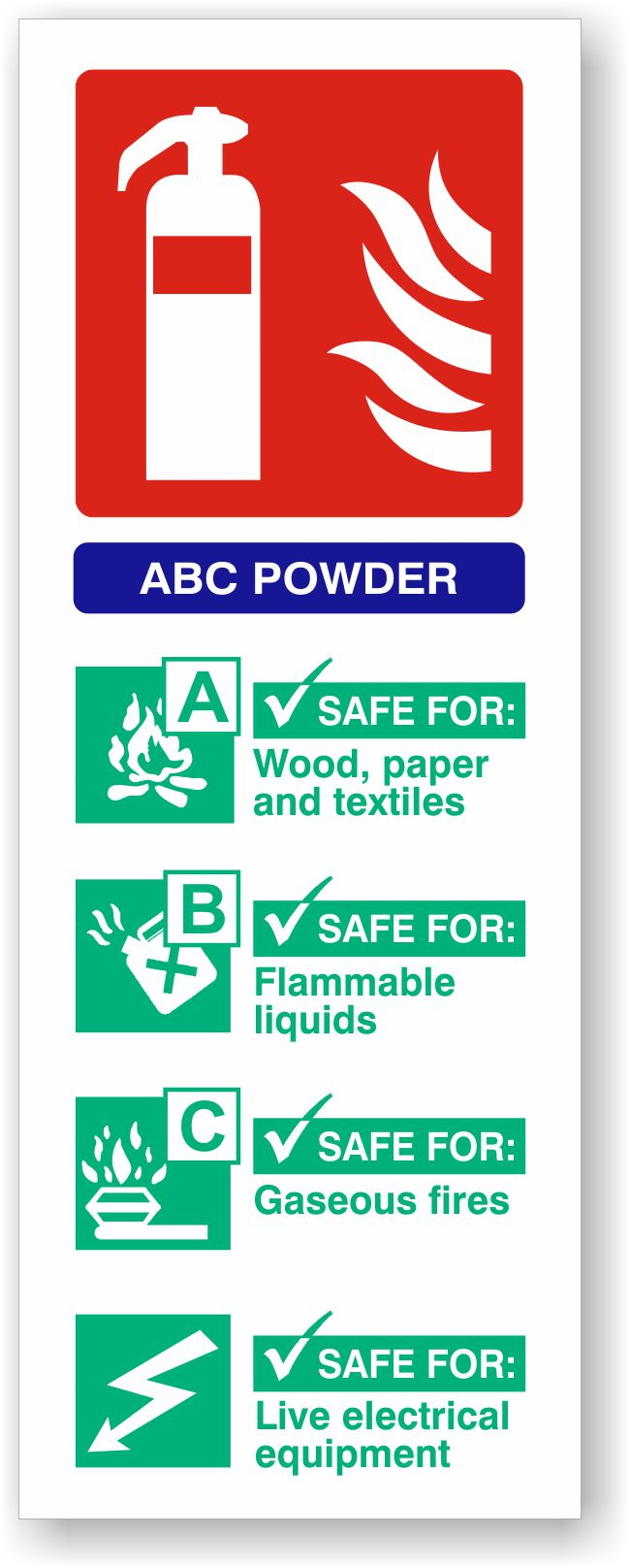 ABC Powder Fire Extinguisher I.D. Sign