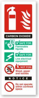 Carbon Dioxide Fire Extinguisher I.D. Sign