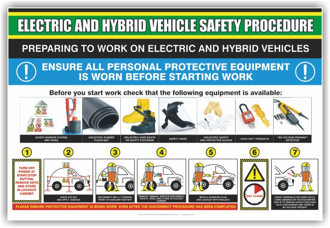 EHV Preparing to Work – Safety Procedure Poster
