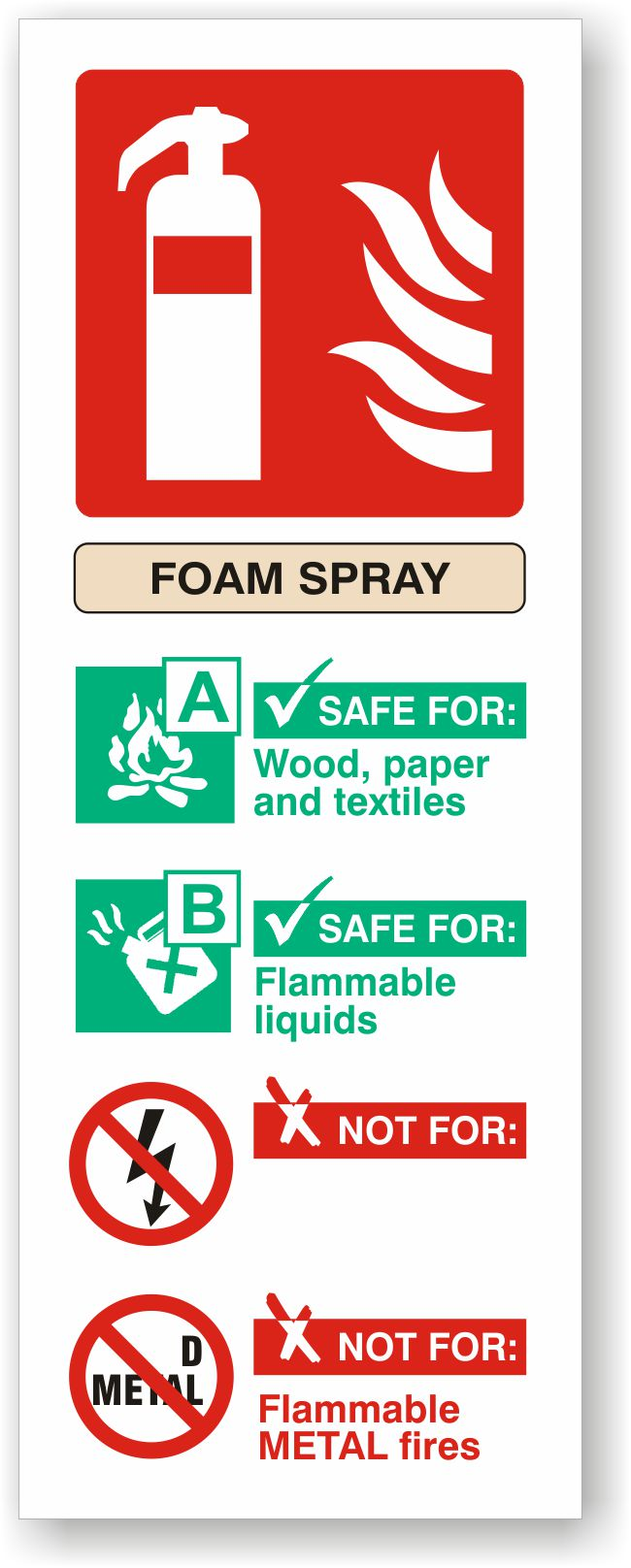 Foam Spray Fire Extinguisher I.D. Sign
