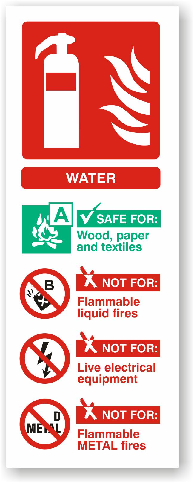 Water Fire Extinguisher I.D. Sign