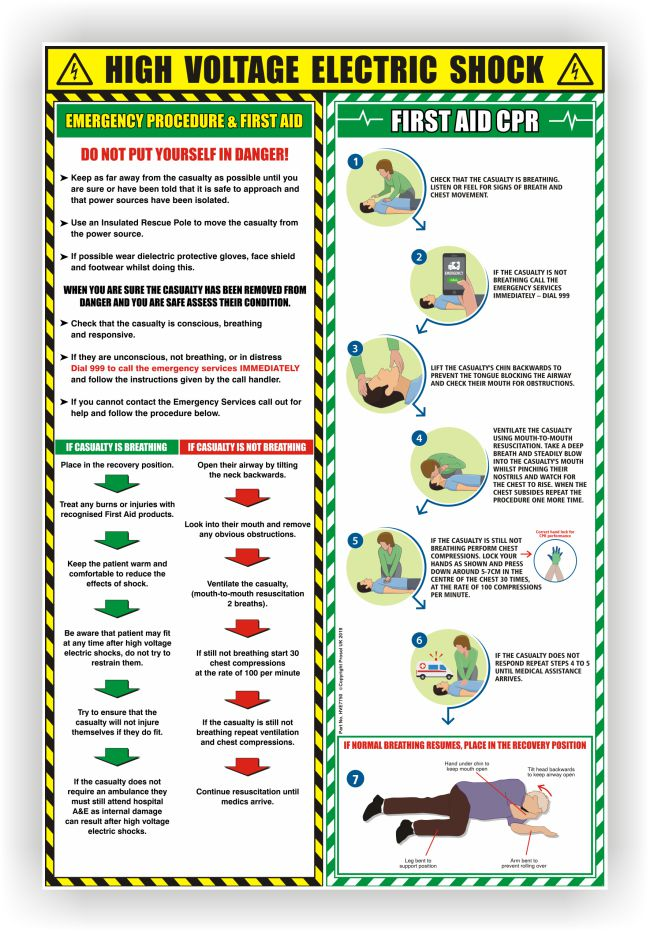 High Voltage Electric Shock Safety Poster